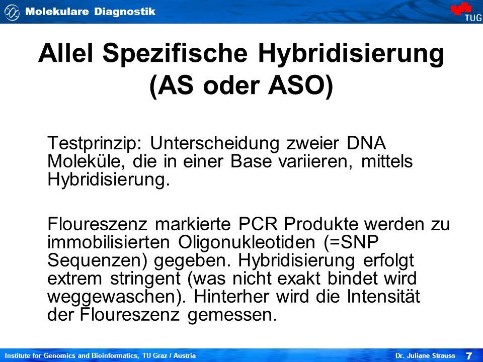 Allel Spezifische Hybridisierung (AS oder ASO)