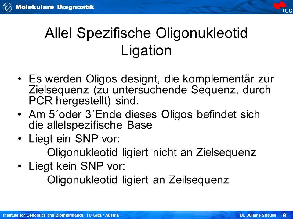 Allel Spezifische Oligonukleotid Ligation