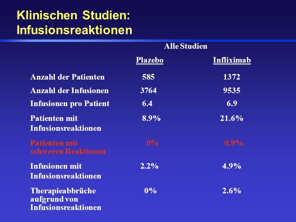 Klinischen Studien: Infusionsreaktionen