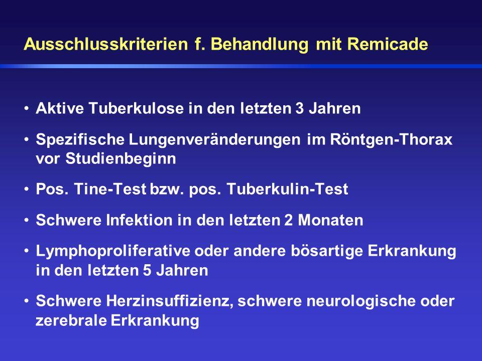 Ausschlusskriterien f. Behandlung mit Remicade