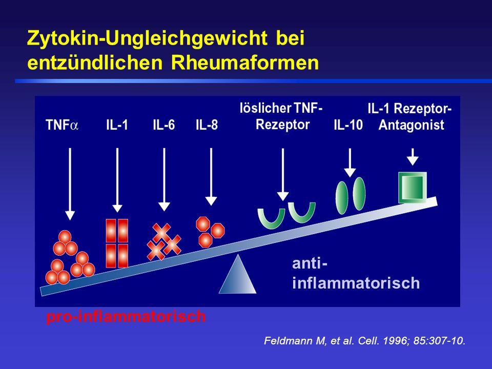 Zytokin-Ungleichgewicht bei entzündlichen Rheumaformen