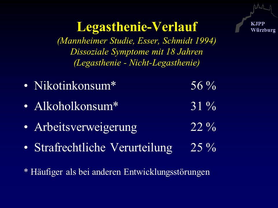 Legasthenie-Verlauf (Mannheimer Studie, Esser, Schmidt 1994) Dissoziale Symptome mit 18 Jahren (Legasthenie - Nicht-Legasthenie)