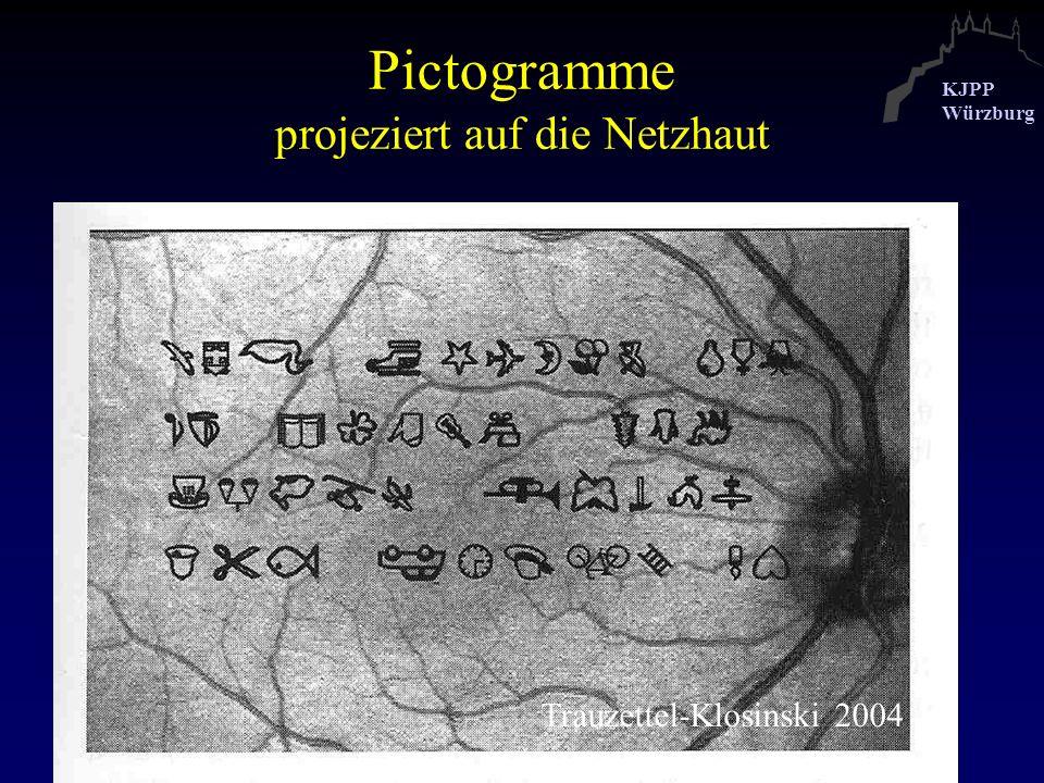 Pictogramme projeziert auf die Netzhaut