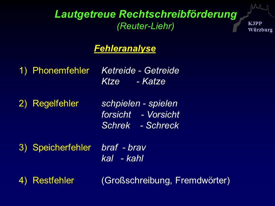 Lautgetreue Rechtschreibförderung (Reuter-Liehr)