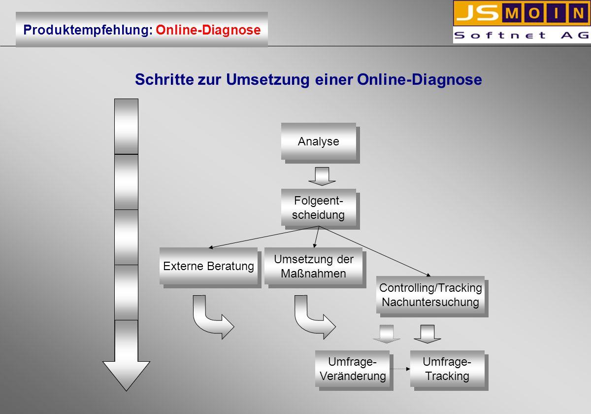 Produktempfehlung: Online-Diagnose