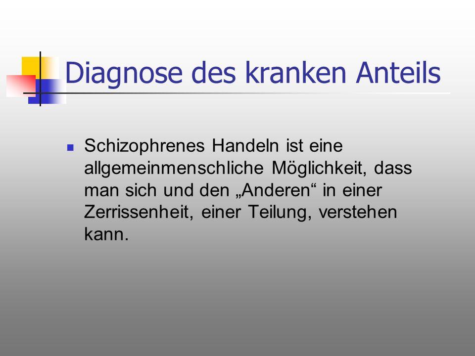 Diagnose des kranken Anteils