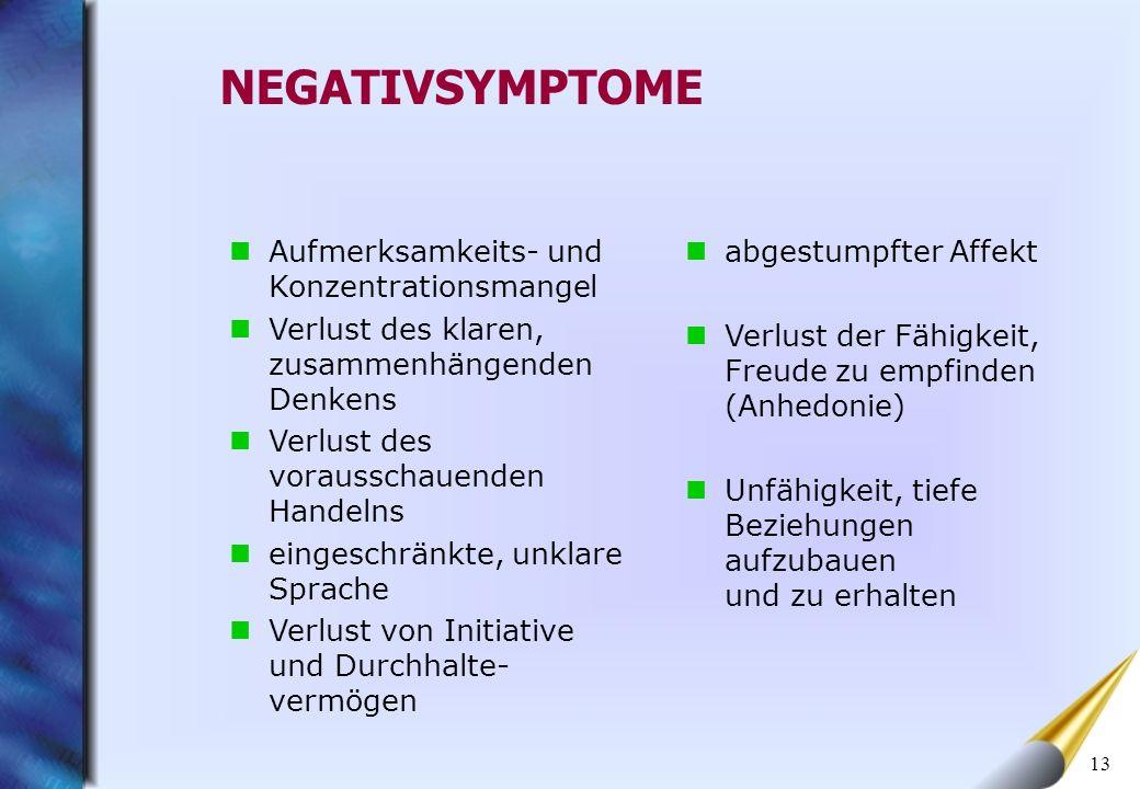 NEGATIVSYMPTOME Aufmerksamkeits- und Konzentrationsmangel