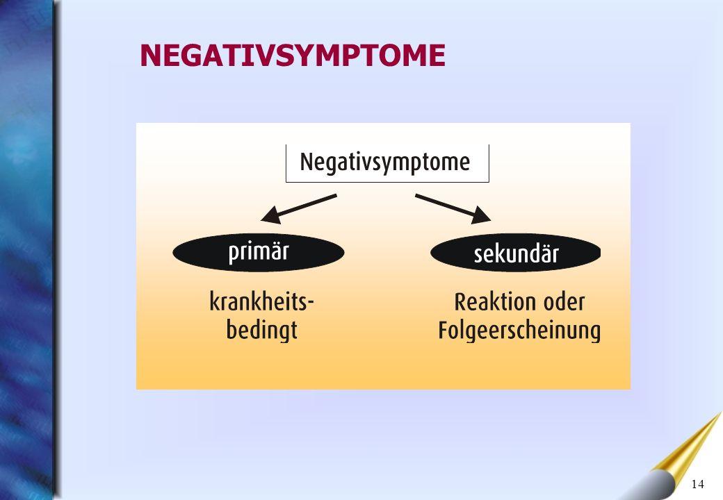 NEGATIVSYMPTOME