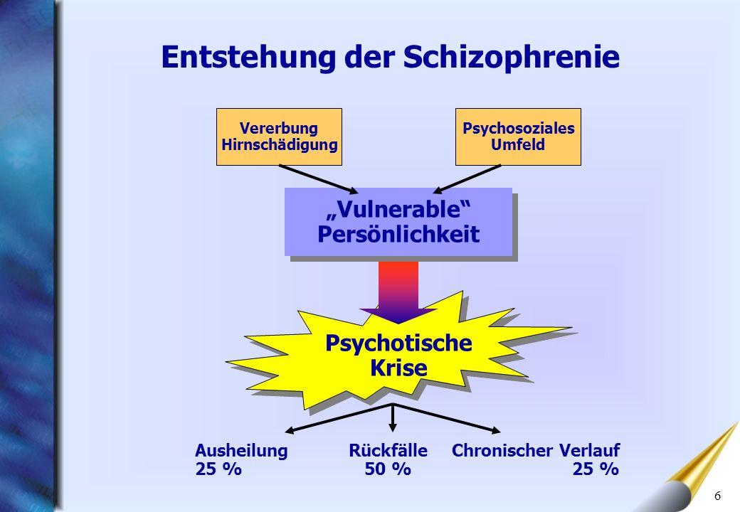 Vererbung Hirnschädigung Psychosoziales Umfeld