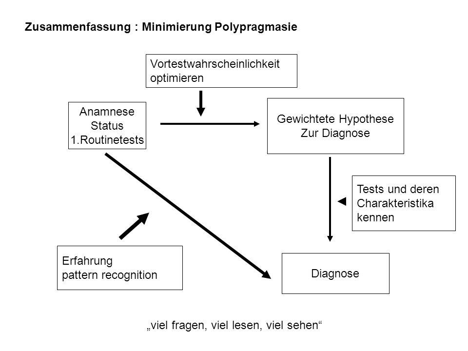Zusammenfassung : Minimierung Polypragmasie