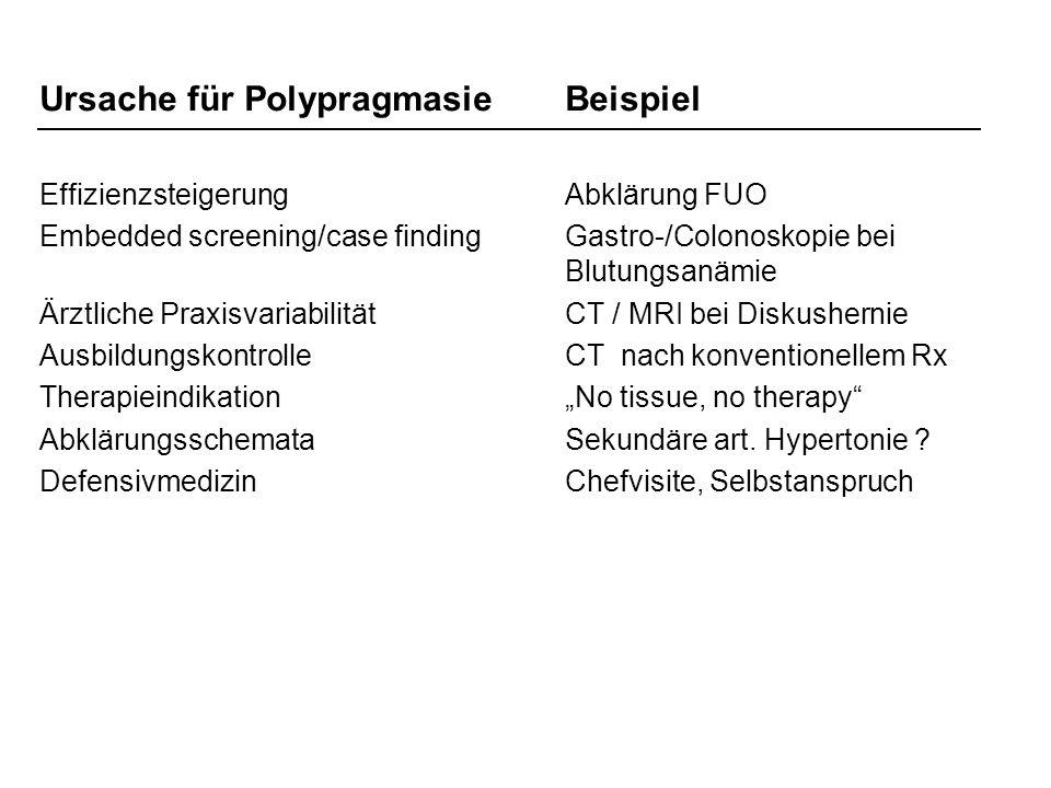Ursache für Polypragmasie Beispiel
