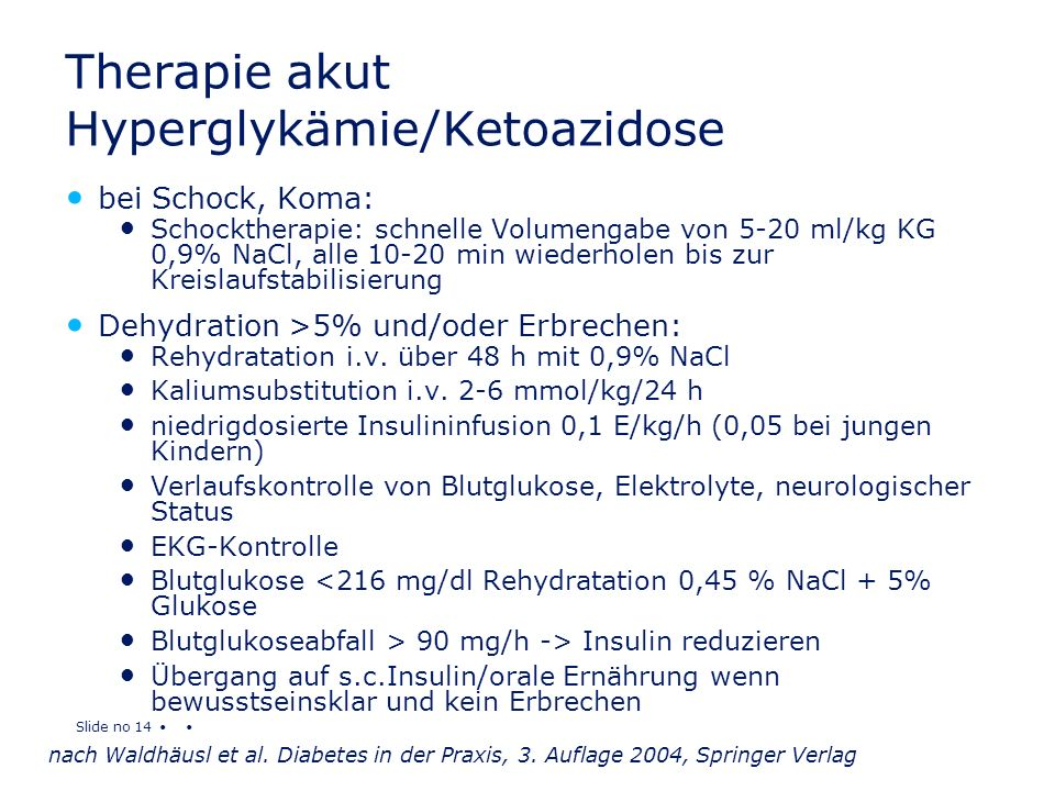 Therapie akut Hyperglykämie/Ketoazidose