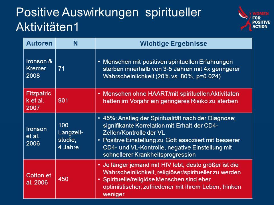 Positive Auswirkungen spiritueller Aktivitäten1