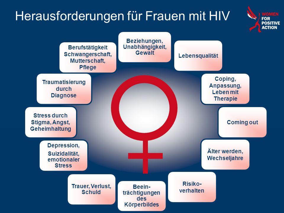 Herausforderungen für Frauen mit HIV