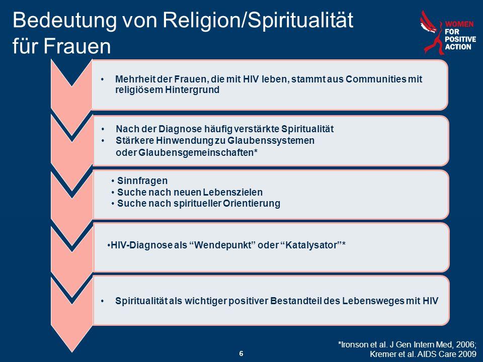 Bedeutung von Religion/Spiritualität für Frauen