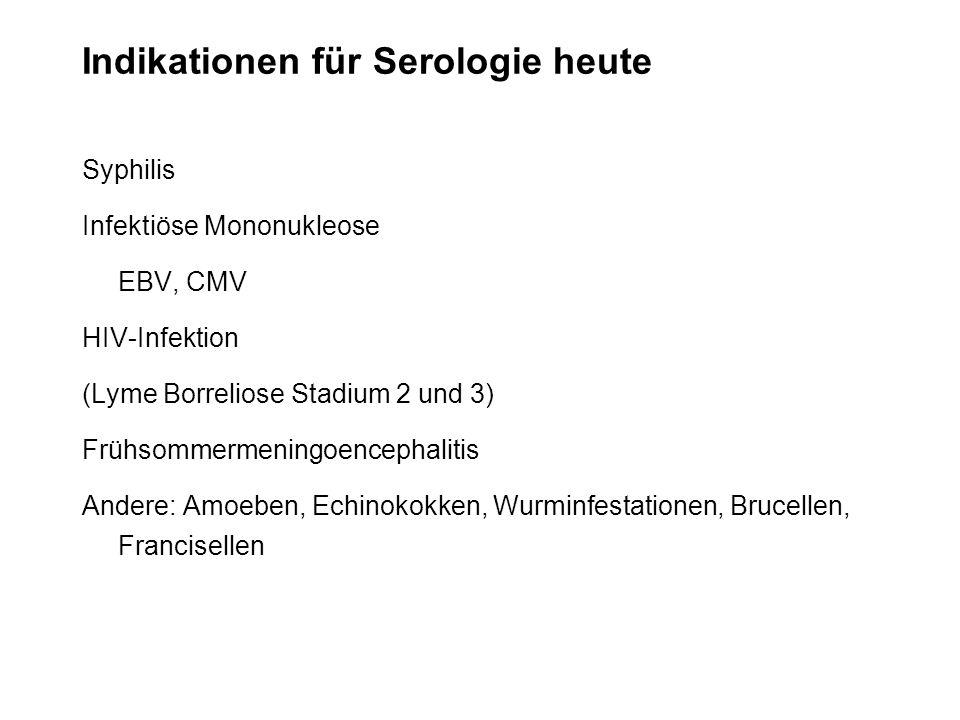 Indikationen für Serologie heute