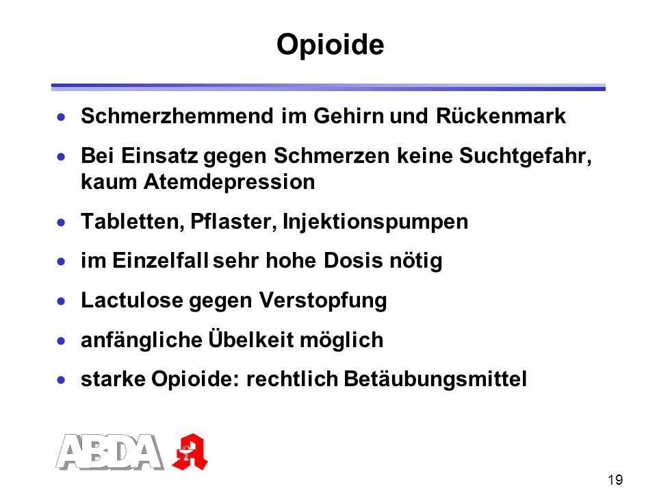 Opioide Schmerzhemmend im Gehirn und Rückenmark