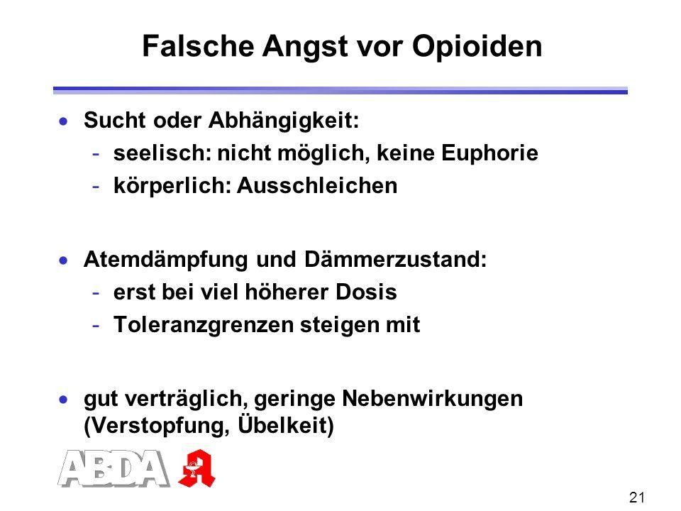 Falsche Angst vor Opioiden