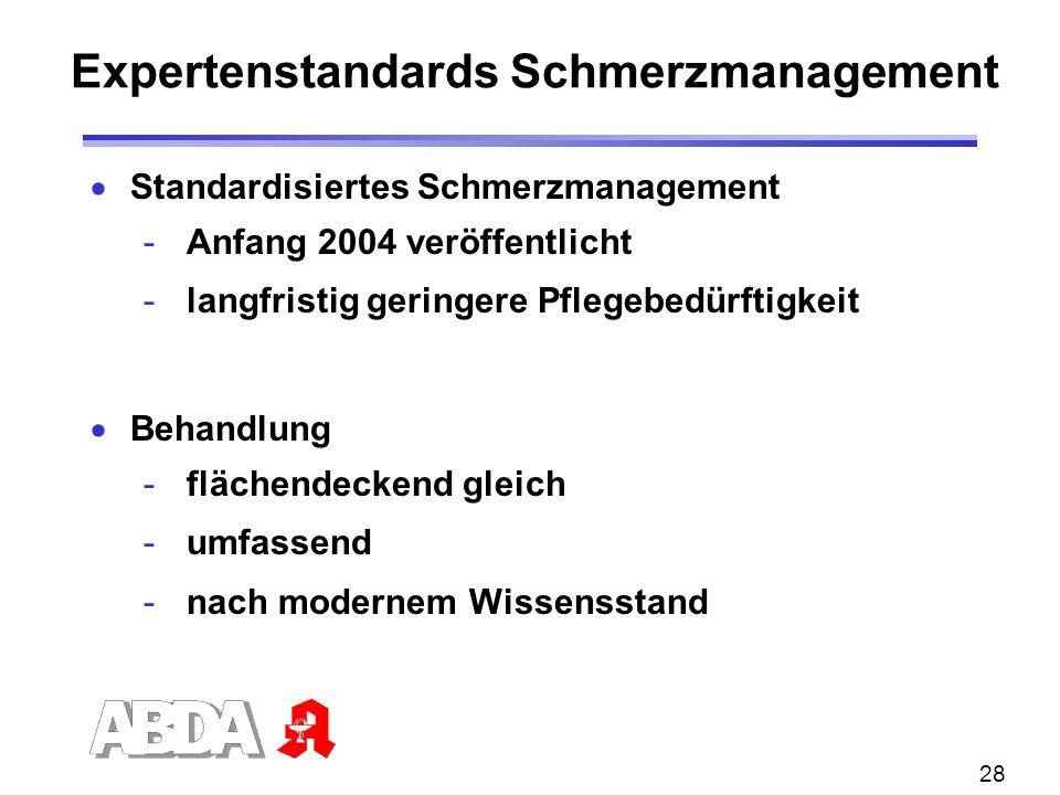 Expertenstandards Schmerzmanagement