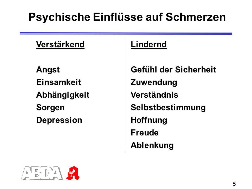 Psychische Einflüsse auf Schmerzen