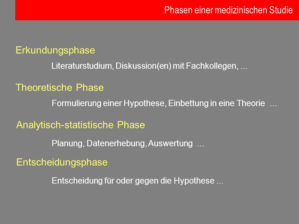Phasen einer medizinischen Studie