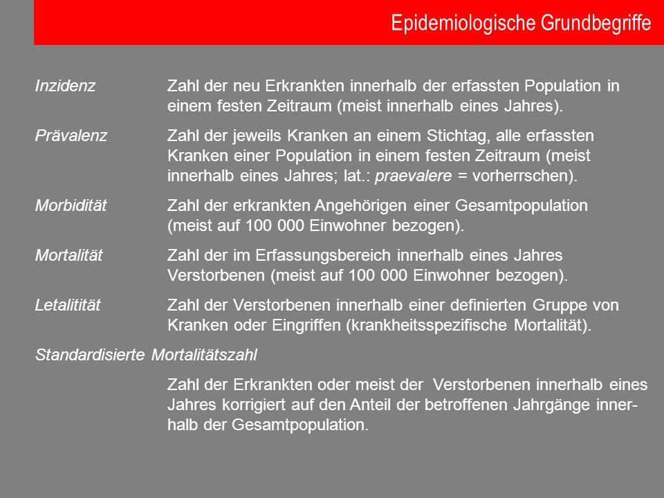 Epidemiologische Grundbegriffe