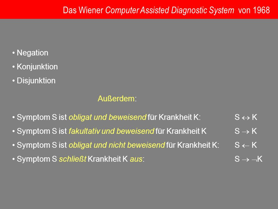 Das Wiener Computer Assisted Diagnostic System von 1968