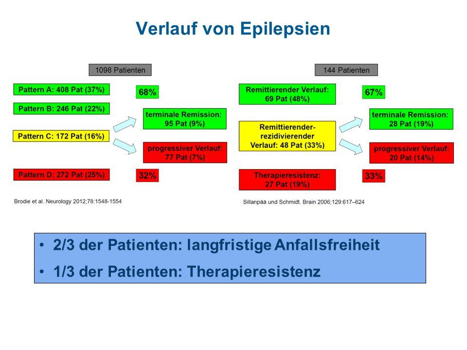Verlauf von Epilepsien