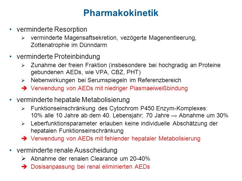 Pharmakokinetik verminderte Resorption verminderte Proteinbindung