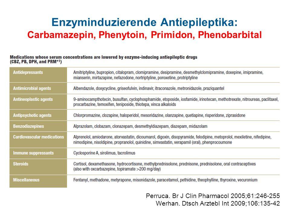 Das ist eine Kopfzeile Enzyminduzierende Antiepileptika: Carbamazepin, Phenytoin, Primidon, Phenobarbital.