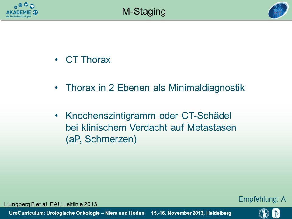 Thorax in 2 Ebenen als Minimaldiagnostik