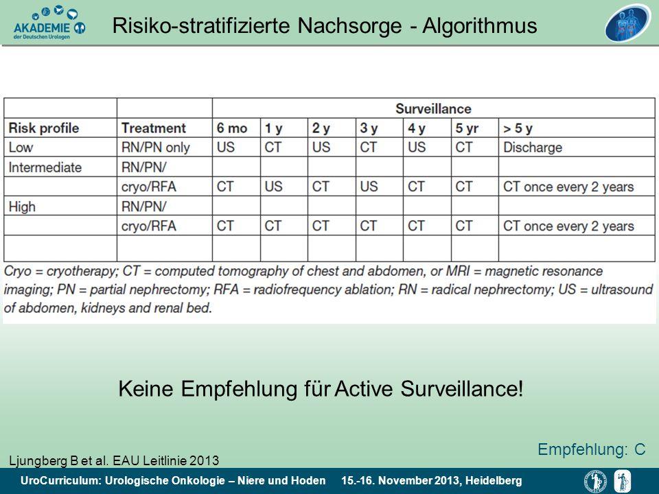 Risiko-stratifizierte Nachsorge - Algorithmus