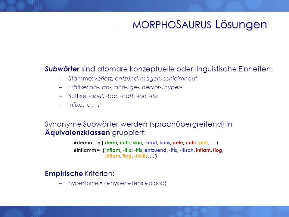 MORPHOSAURUS Lösungen
