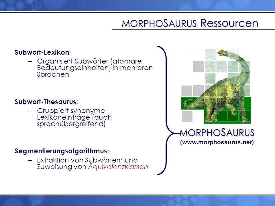 MORPHOSAURUS Ressourcen