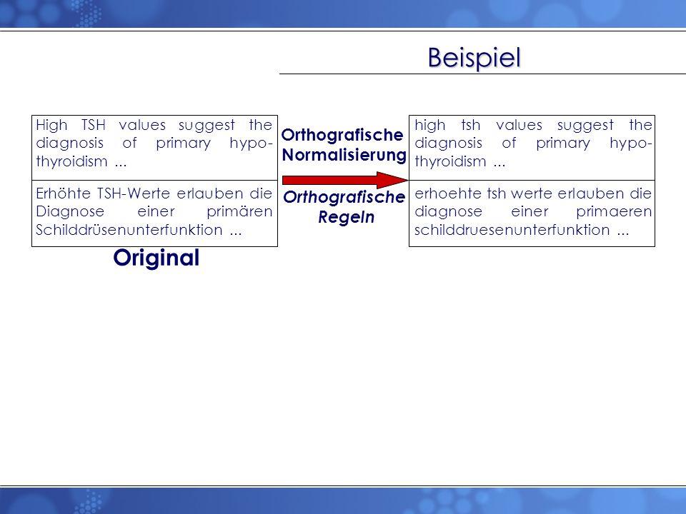 Beispiel Original Normalisierung Orthografische Regeln