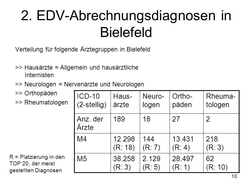 2. EDV-Abrechnungsdiagnosen in Bielefeld