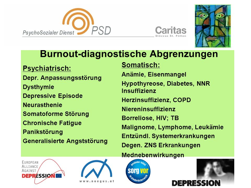Burnout-diagnostische Abgrenzungen