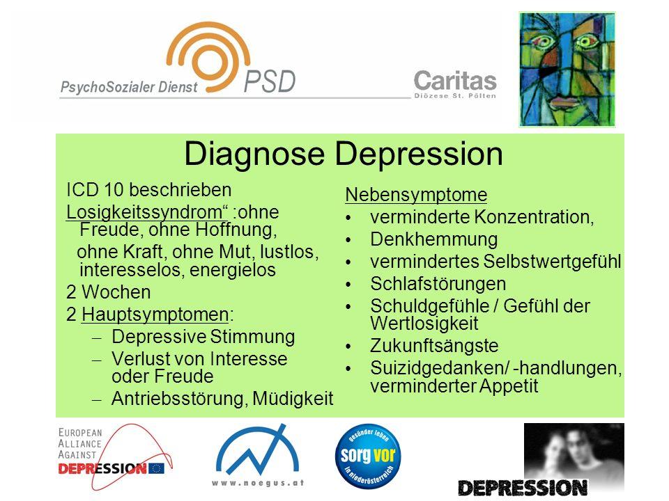 Diagnose Depression ICD 10 beschrieben Nebensymptome
