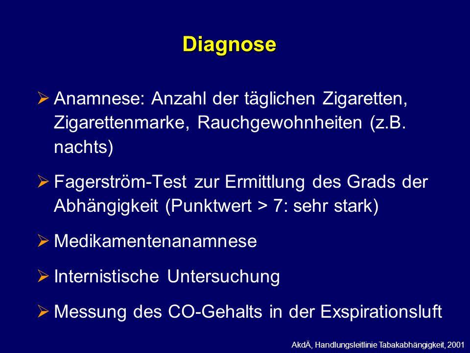 Diagnose Anamnese: Anzahl der täglichen Zigaretten, Zigarettenmarke, Rauchgewohnheiten (z.B. nachts)
