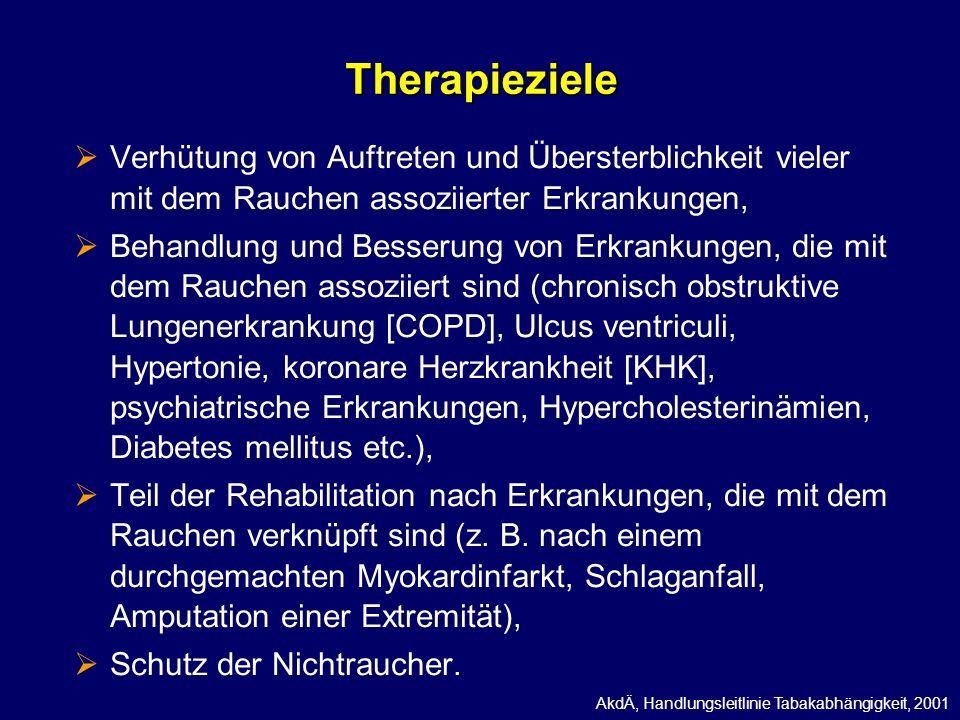 Therapieziele Verhütung von Auftreten und Übersterblichkeit vieler mit dem Rauchen assoziierter Erkrankungen,