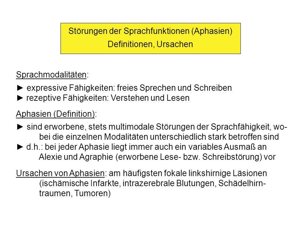Störungen der Sprachfunktionen (Aphasien) Definitionen, Ursachen