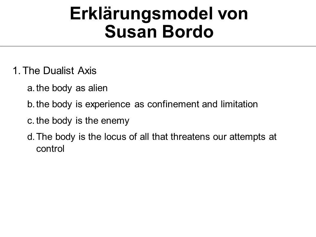 Erklärungsmodel von Susan Bordo