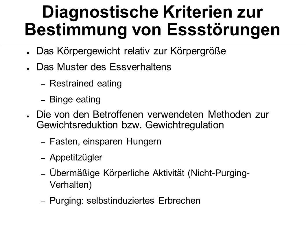 Diagnostische Kriterien zur Bestimmung von Essstörungen