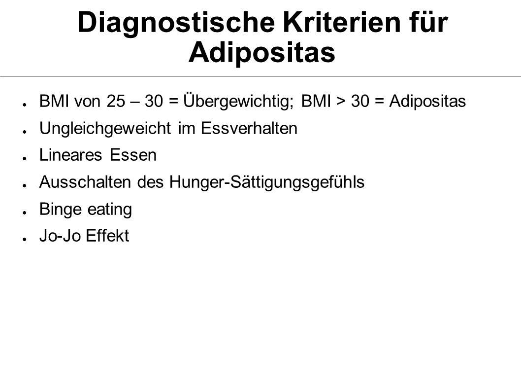 Diagnostische Kriterien für Adipositas