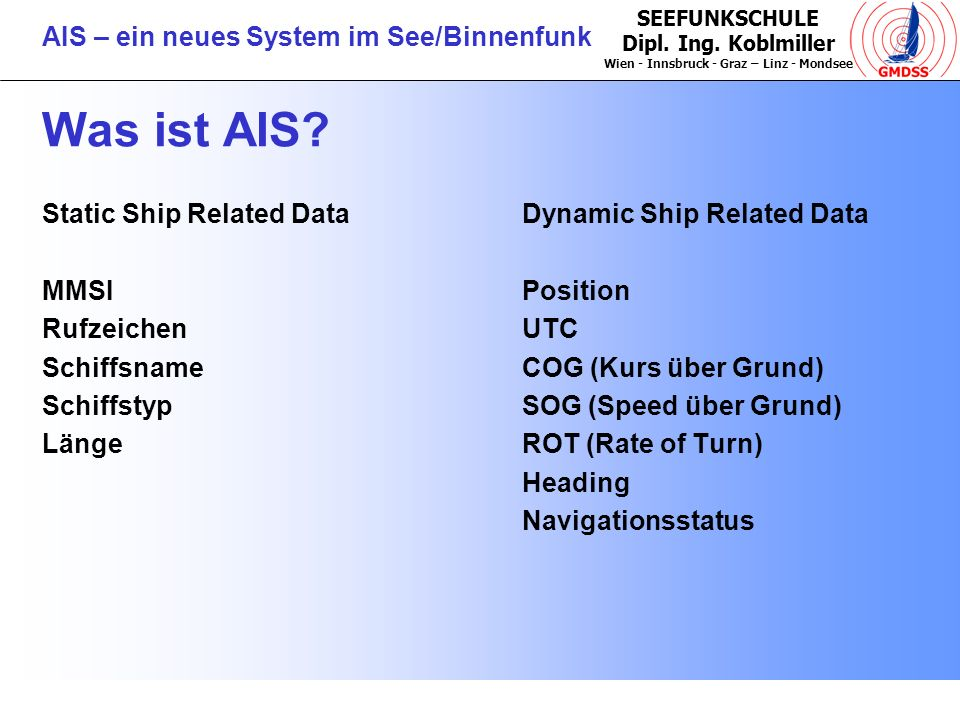 Was ist AIS Static Ship Related Data Dynamic Ship Related Data
