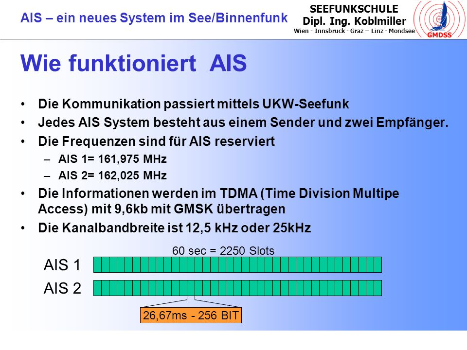 Wie funktioniert AIS AIS 1 AIS 2
