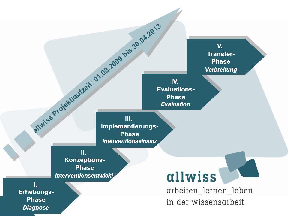 allwiss Projektlaufzeit: 01.08.2009 bis 30.04.2013