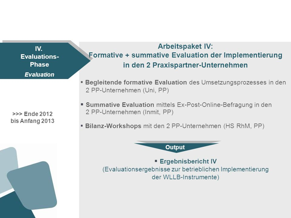 Formative + summative Evaluation der Implementierung