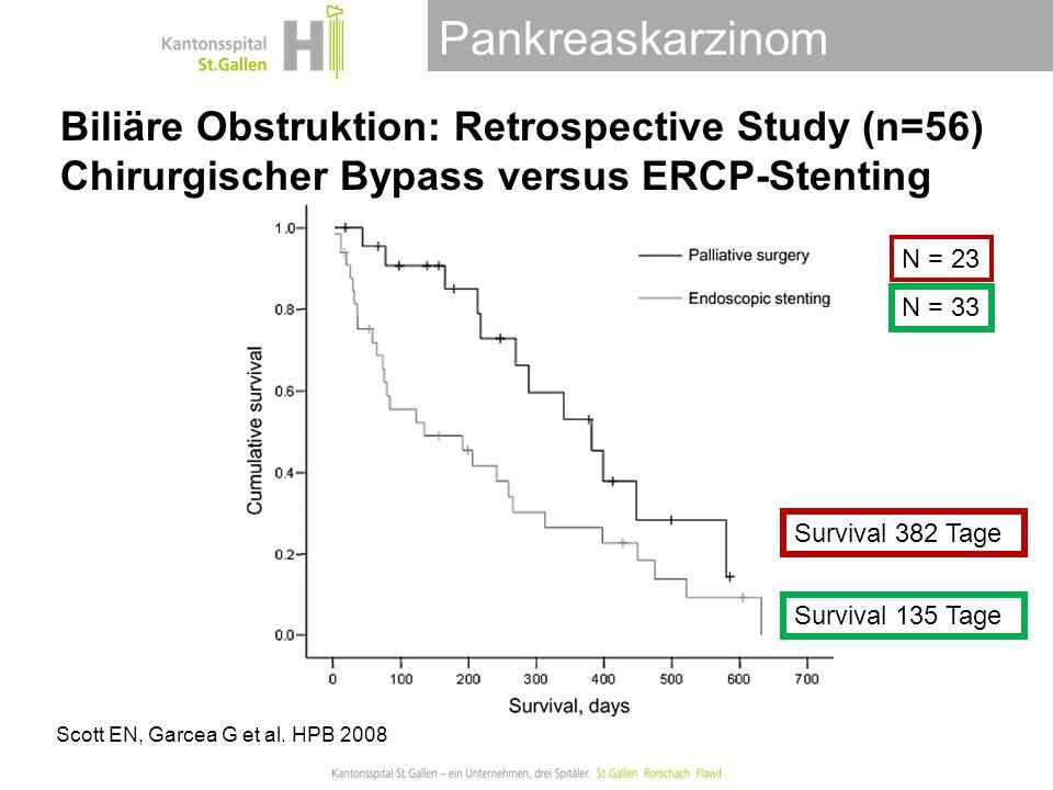Biliäre Obstruktion: Retrospective Study (n=56) Chirurgischer Bypass versus ERCP-Stenting