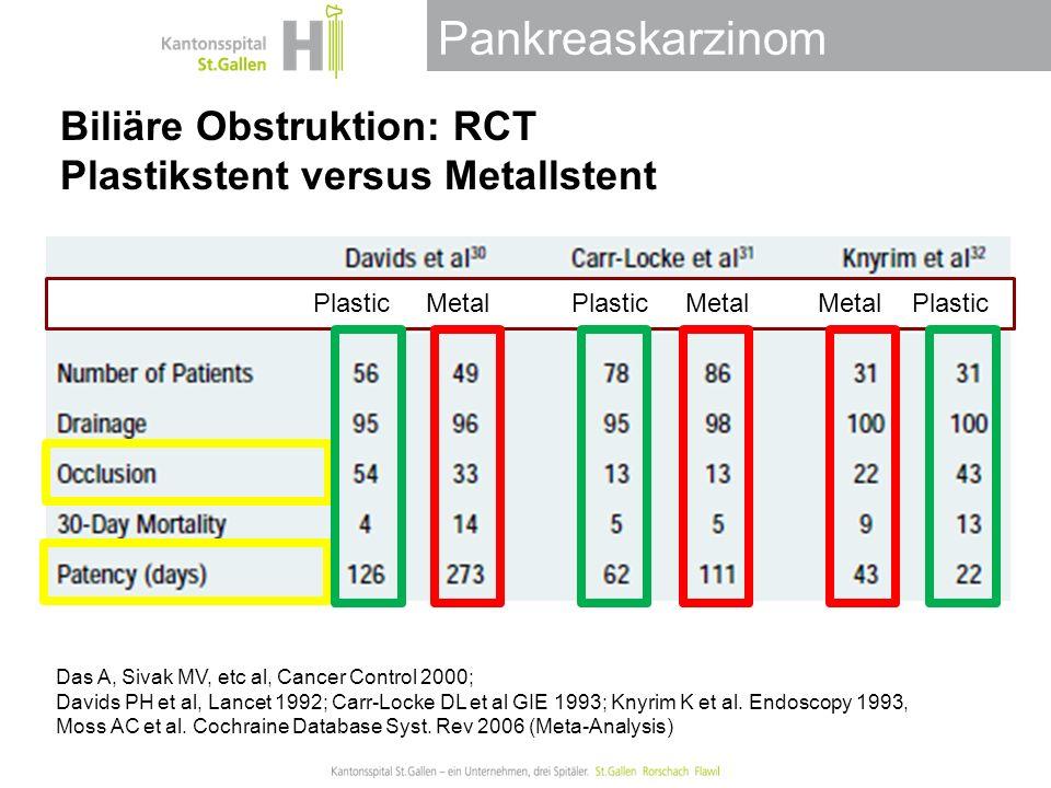 Biliäre Obstruktion: RCT Plastikstent versus Metallstent